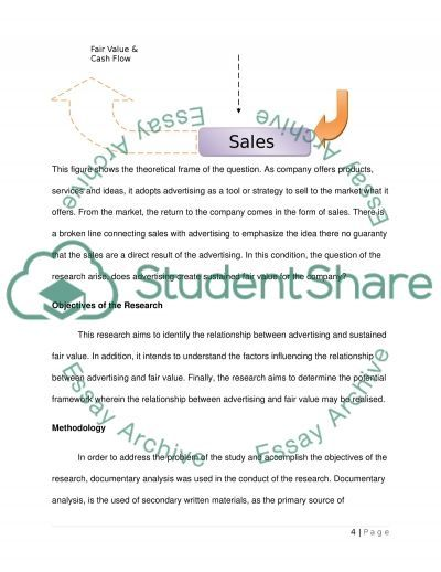 essay on value of advertisement