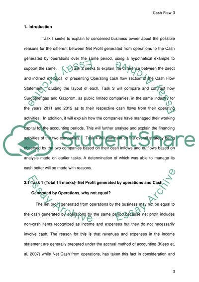 High School Admission Essay Examples  Good High School Essays also Pollution Essay In English Accounting Coursework Essay Example  Topics And Well  Buy Essay Papers Online