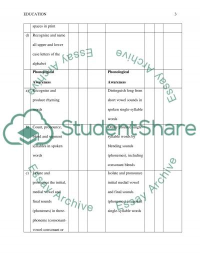 Reading Standard for Foundational SKills essay example