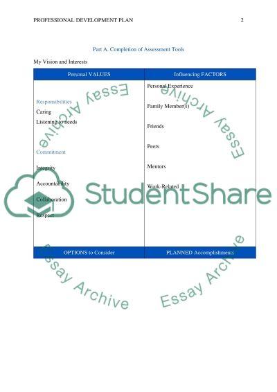 Week 5 Assignment 2 : Professional Development Plan
