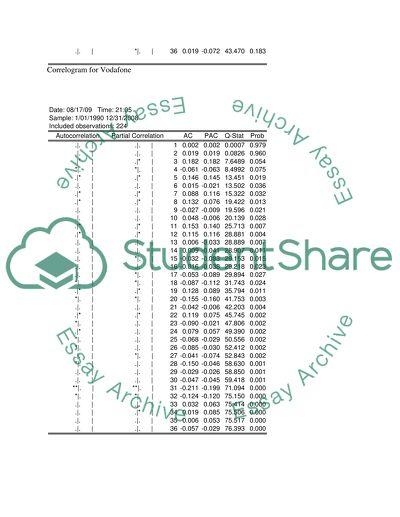 Econometrics formative assignment