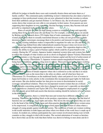 Womens rights research paper