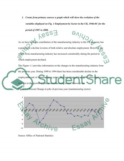 Presenting and Analyzing employment data essay example