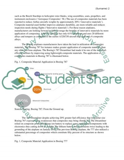 Use of Composites in Aviation essay example