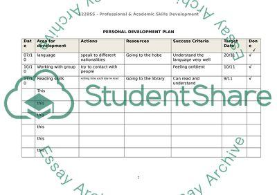 Professional and Academic Skills Development