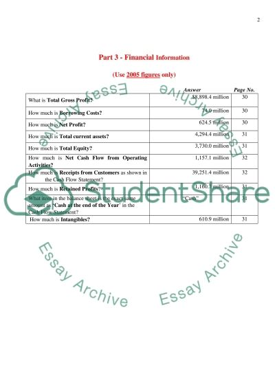 Analysis of Financial Statements of Bogus Limited For the Year-ended 30 June 2004-2005 essay example