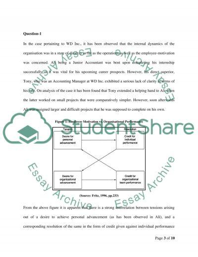 Organizational Behaviour essay example