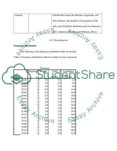 SPSS Homework