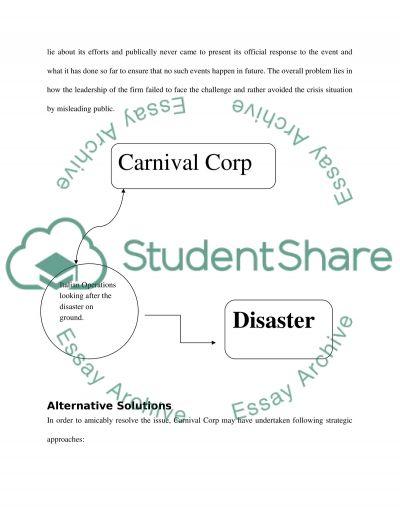 Case analysis- Leadership essay example