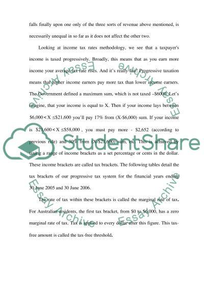 Fairness essay example