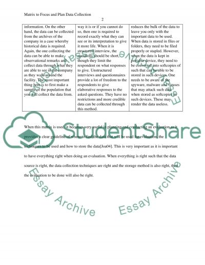 Assignment 5: Matrix to Focus and Plan Data Collection essay example