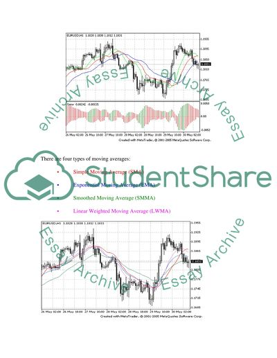 Technical indicators in technical analysis