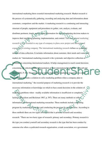 International Marketing Management Assignment