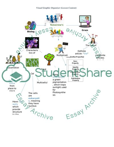 Implementing Technology Tools and Sites in the Curriculum