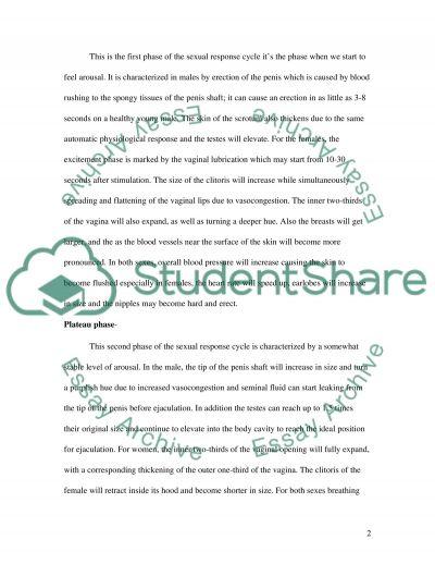 personal response to text essay topics