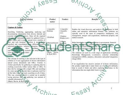 Information Retrieval & Knowledge Management