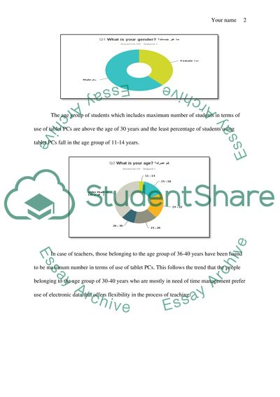 What is the effectiveness of using tablet pc for learning and teaching