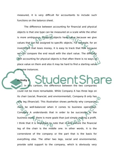 Financial Reporting essay example