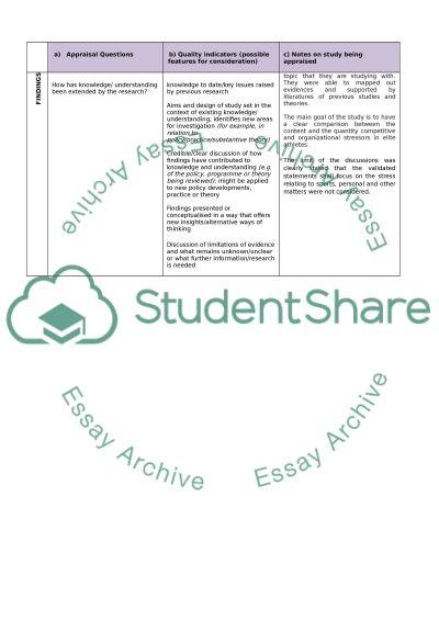 Qualitative methods assignment essay example