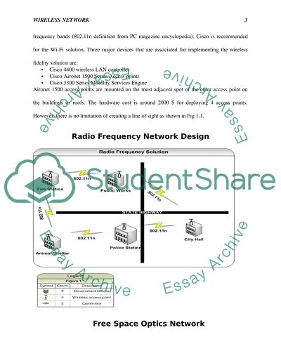 Create a Design for a Wireless Campus Area Network