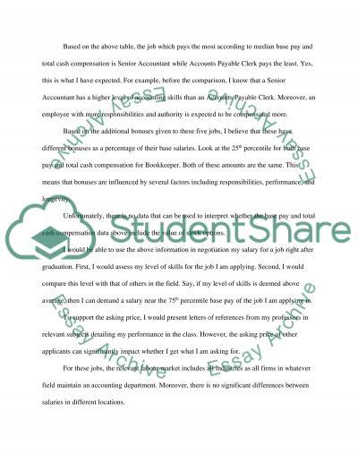 Compensation Comparisons essay example