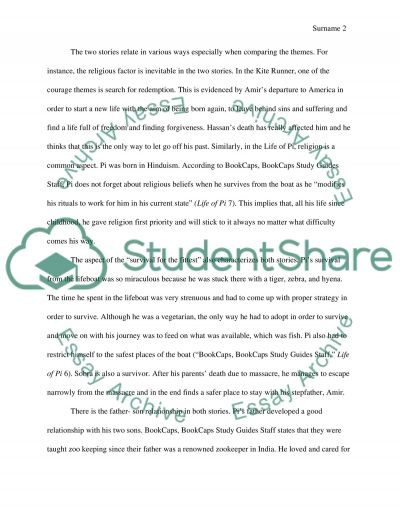 the kite runner thesis statement for an essay Get an answer for 'what would be a good thesis statement with the topic of redemption for the novel the kite runner' and find homework help for other the kite.