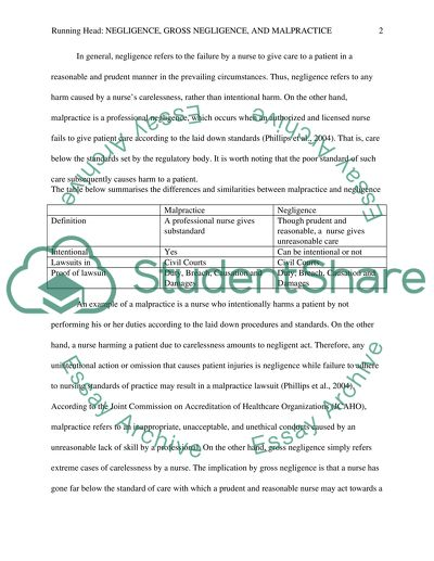 Proposal Argument Essay Negligence College Essay Thesis also Examples Of English Essays Negligence Essay Example  Topics And Well Written Essays   Words Science And Society Essay