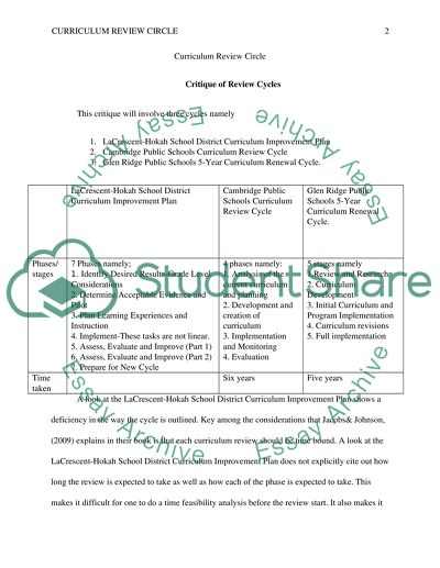 Curriculum review circle