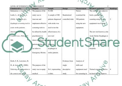 Level of evidence grid assignment