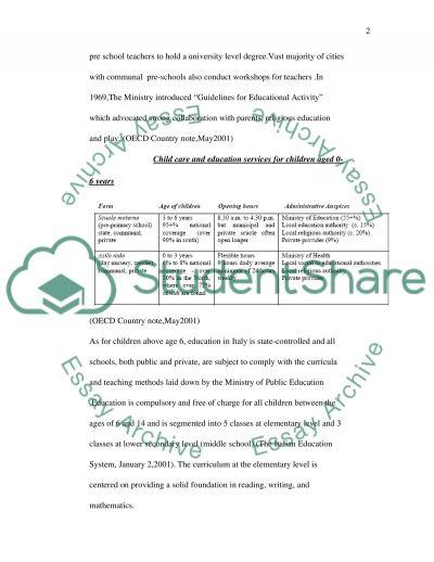 Educational Programs essay example