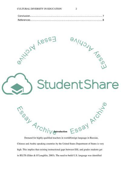 Correlation between ESL students