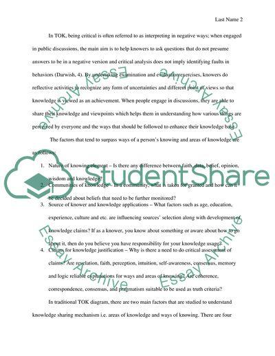 Purdue application essay question