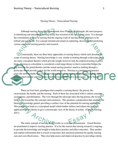 Nursing Theory - Transcultural Nursing