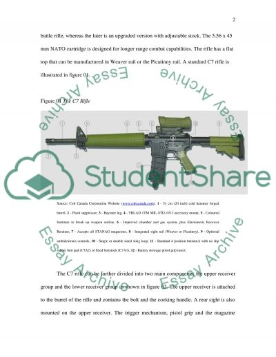 The C7 (5.56 mm rifle) Research Paper example