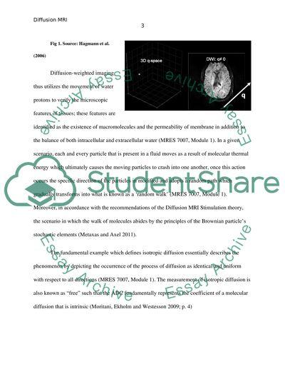 Diffusion MRI Stimulation theory