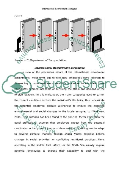 THE ROLE OF RECRUITMENT AND SELECTION STRATEGY IN SUPPORTING EMPLOYEE RETENTION WITHIN A COMPLEX INTERNATIONAL LABOUR MARKET essay example