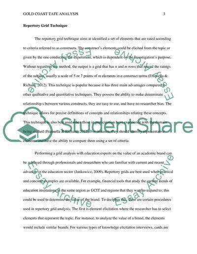 Standardized testing cons essay