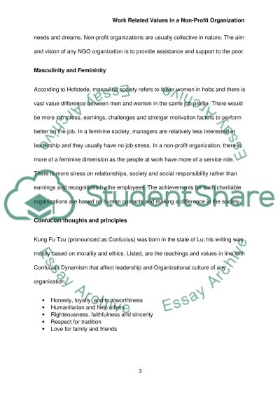 Inductive Essays Work Related Values In A Non Profit Organization Essay Text My Self Essay also Essay Of Book Non Profit Organization Essay Have At Least One Other Person Edit  Introduction Of A Essay