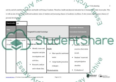 Health and Physical Education work plan