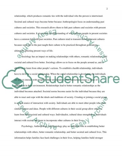 Psychology, Anthropology, and Sociology applied essay example