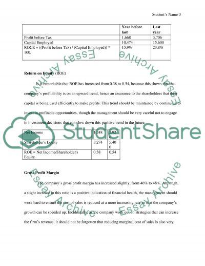 Financila reporting for Summer bodysuit Ltd (SBL) startup company essay example