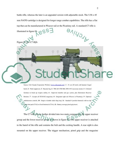 The C7 (5.56 mm rifle)