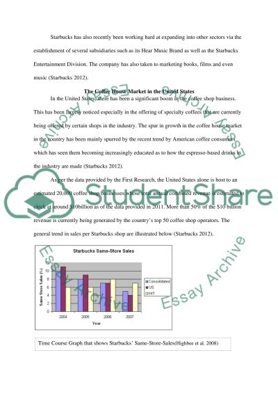 starbucks - strategic management essay Essay on starbucks strategic management process introduction in this report an explanation about the strategic management process will.