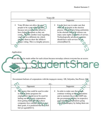 Common Core State Standards Of Political Debate