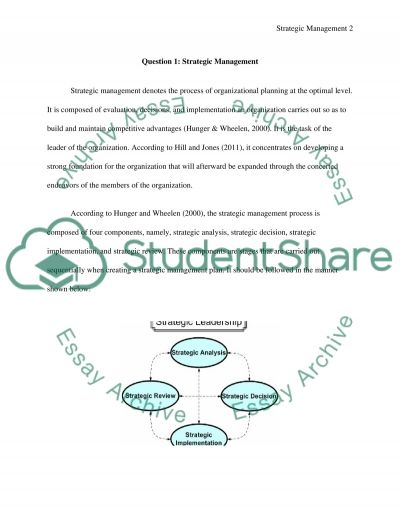 Final Exam Essay Questions and Case Study