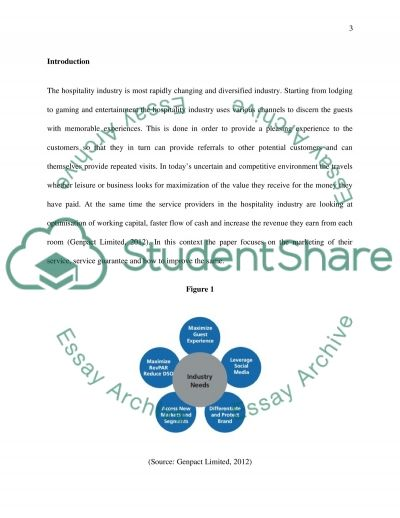 Marketing of services essay example