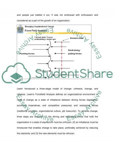 Organizational Change High School Essay essay example