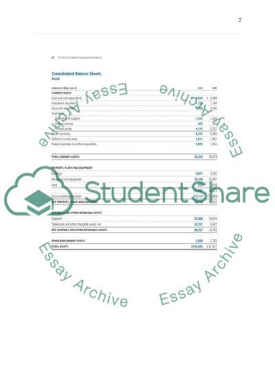 Business Finance - Assessment essay example