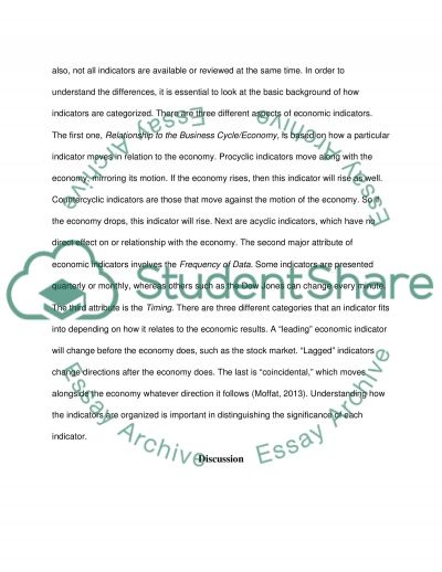 Finance/Economics research paper essay example