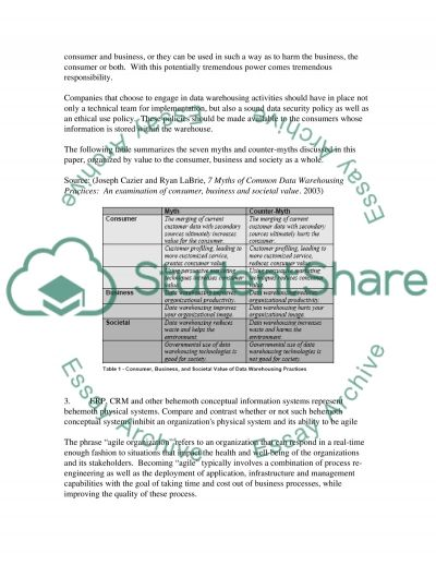 Information Technology - Questions to be answered
